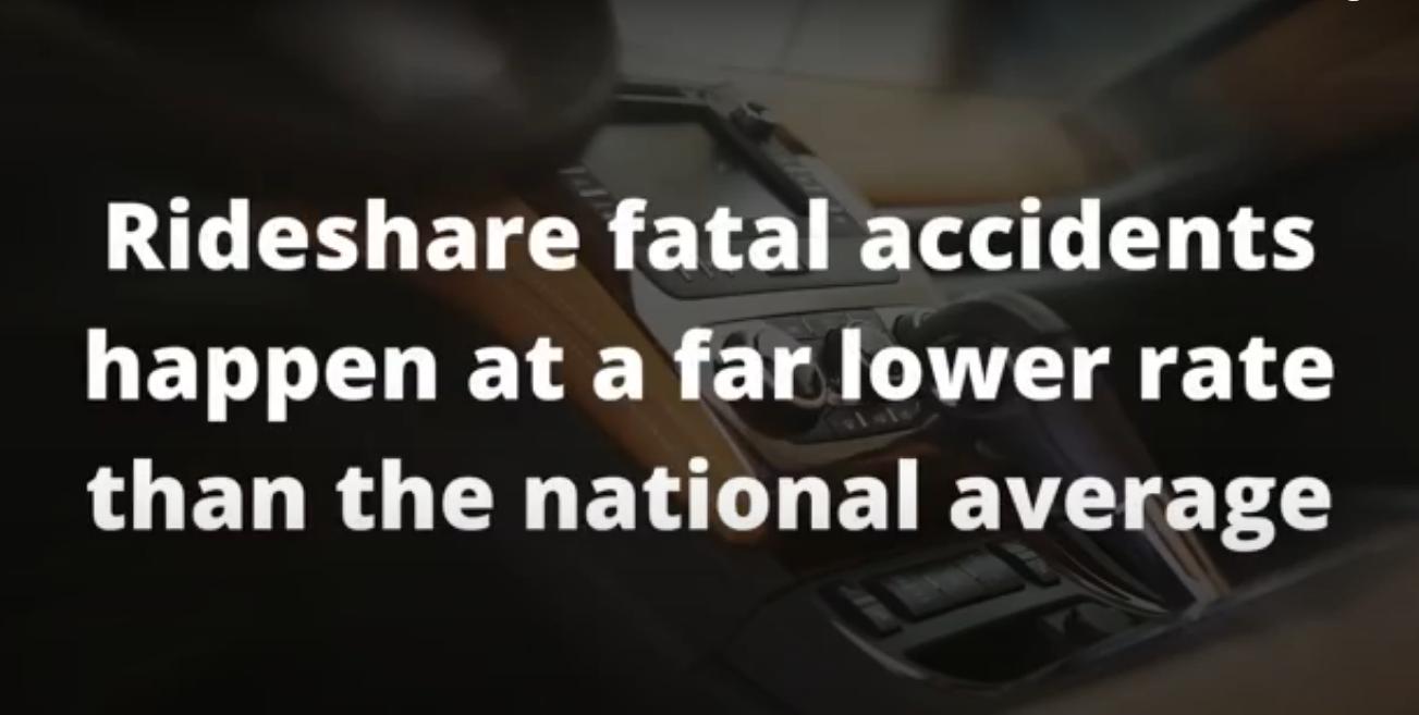 Lyft accident video